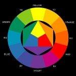 Teoria dei Colori - Ruota dei Colori