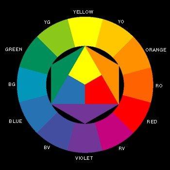 Popolare Cenni sulla teoria del colore nell'aerografia | aerografia.it QT04